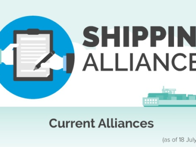 Shipping Alliances
