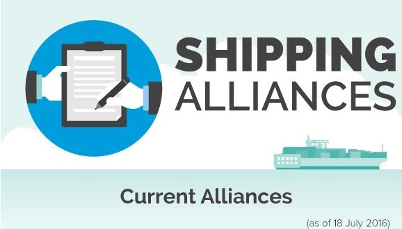 Shipping Alliances
