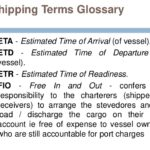 Shipping Glossary – Terms you have to know!
